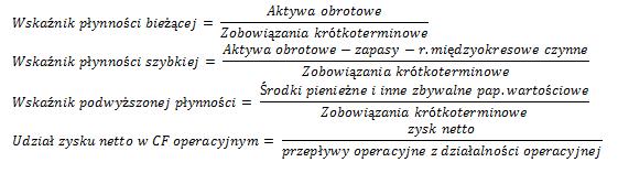 Karta wzorów fundamentalnych wskaźników płynności