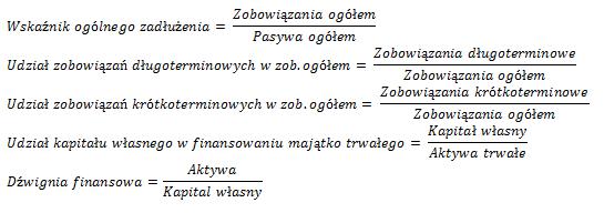 Karta wzorów fundamentalnych wskaźników wypłacalności