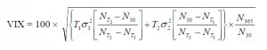 Kalkulacja VIX.