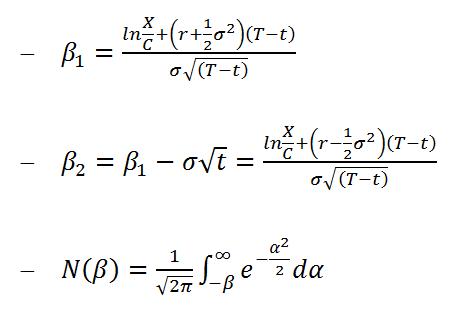 Parametry w równaniu Blacka Scholesa
