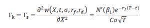 Wartość współczynnika gamma dla walutowej, europejskiej opcji kupna i sprzedaży