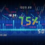 Sprzedaż detaliczna, jeden z najbardziej wiarygodnych wskaźników gospodarczych