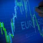 Analiza techniczna, EURUSD
