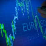 Scenariusze dla EURUSD po danych z USA