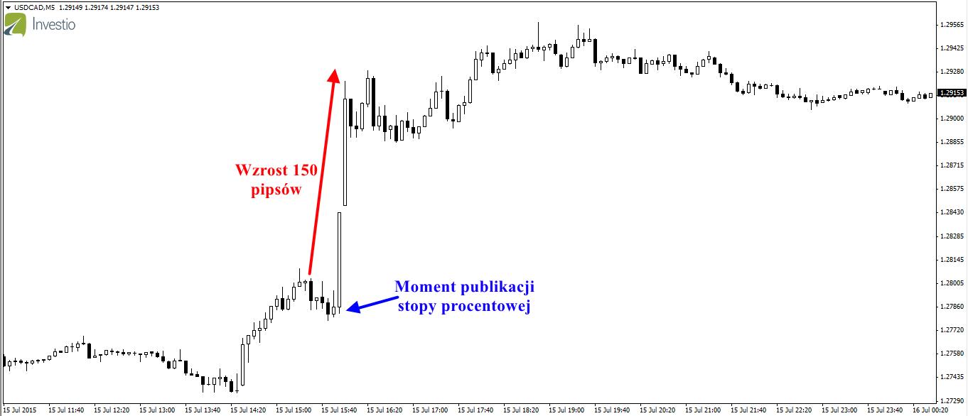 Forex w praktyce vademecum inwestora walutowego opinie