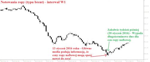 Ropa - W1