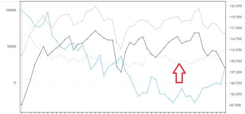 Jasno niebieska linia na wykresie. Źródło wykresu: forex.today