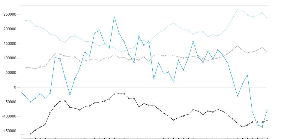 Czytanie wykresu forex
